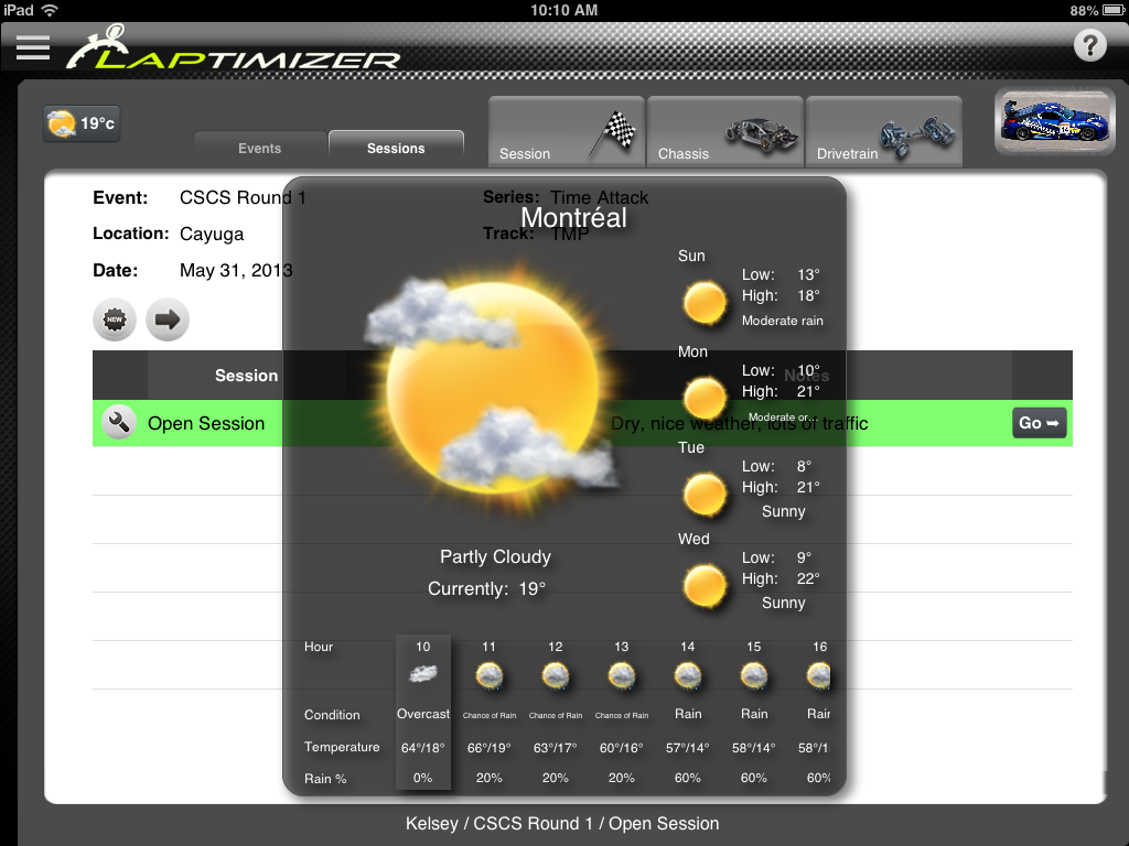 Laptimizer: See Local Hourly Weather